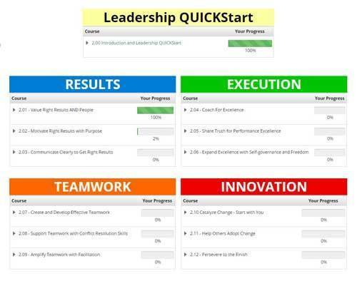 13 GR8 Leaders Courses